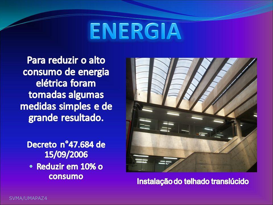 ENERGIA Para reduzir o alto consumo de energia elétrica foram tomadas algumas medidas simples e de grande resultado.
