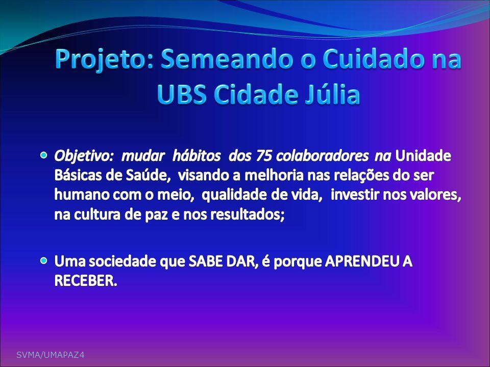 Projeto: Semeando o Cuidado na UBS Cidade Júlia