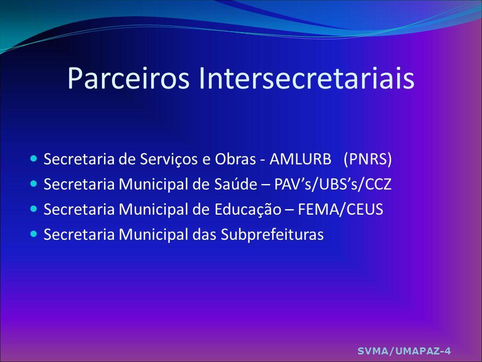 Parceiros Intersecretariais