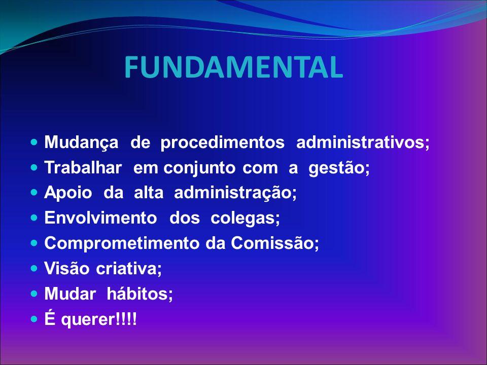 FUNDAMENTAL Mudança de procedimentos administrativos;