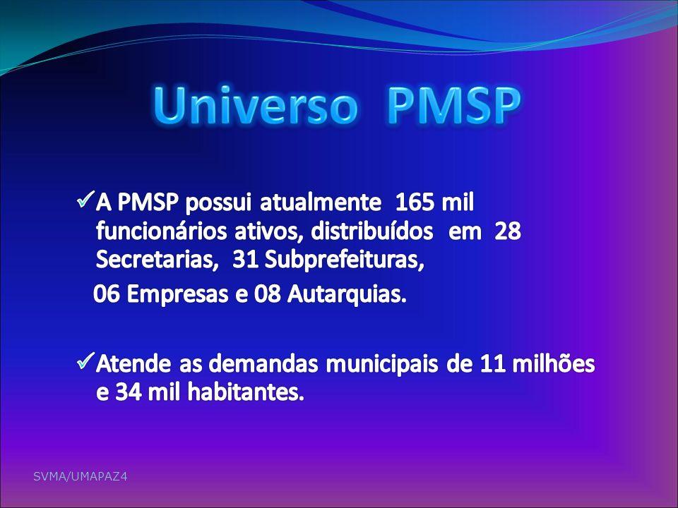 Universo PMSP A PMSP possui atualmente 165 mil funcionários ativos, distribuídos em 28 Secretarias, 31 Subprefeituras,