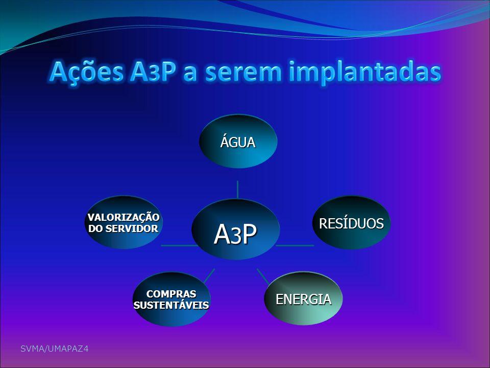 Ações A3P a serem implantadas