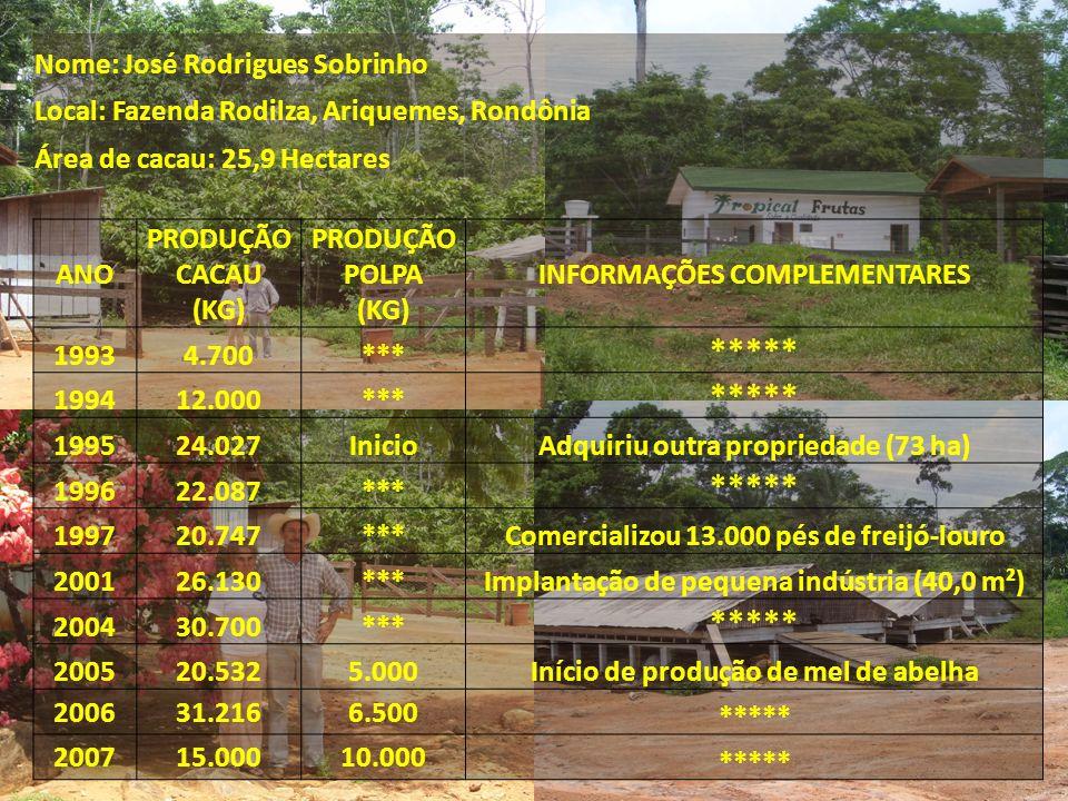 ***** Nome: José Rodrigues Sobrinho