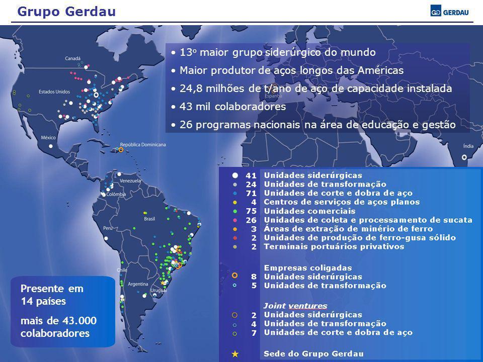 Grupo Gerdau Presente em 14 países mais de 43.000 colaboradores