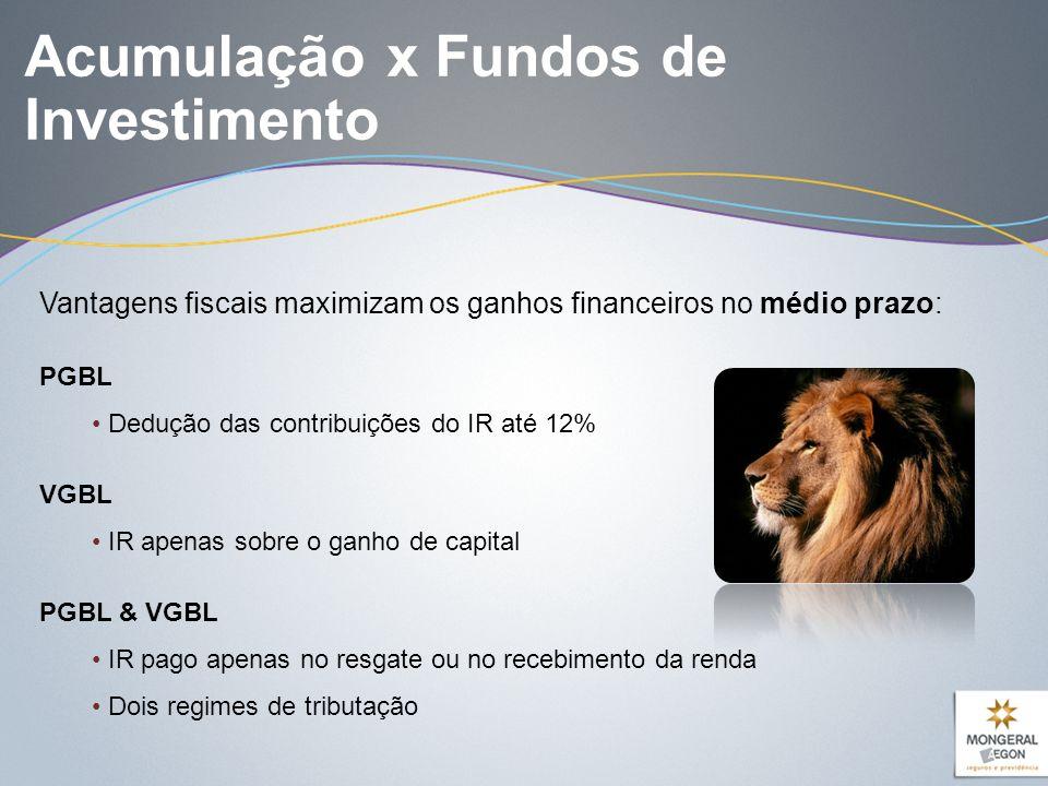 Acumulação x Fundos de Investimento