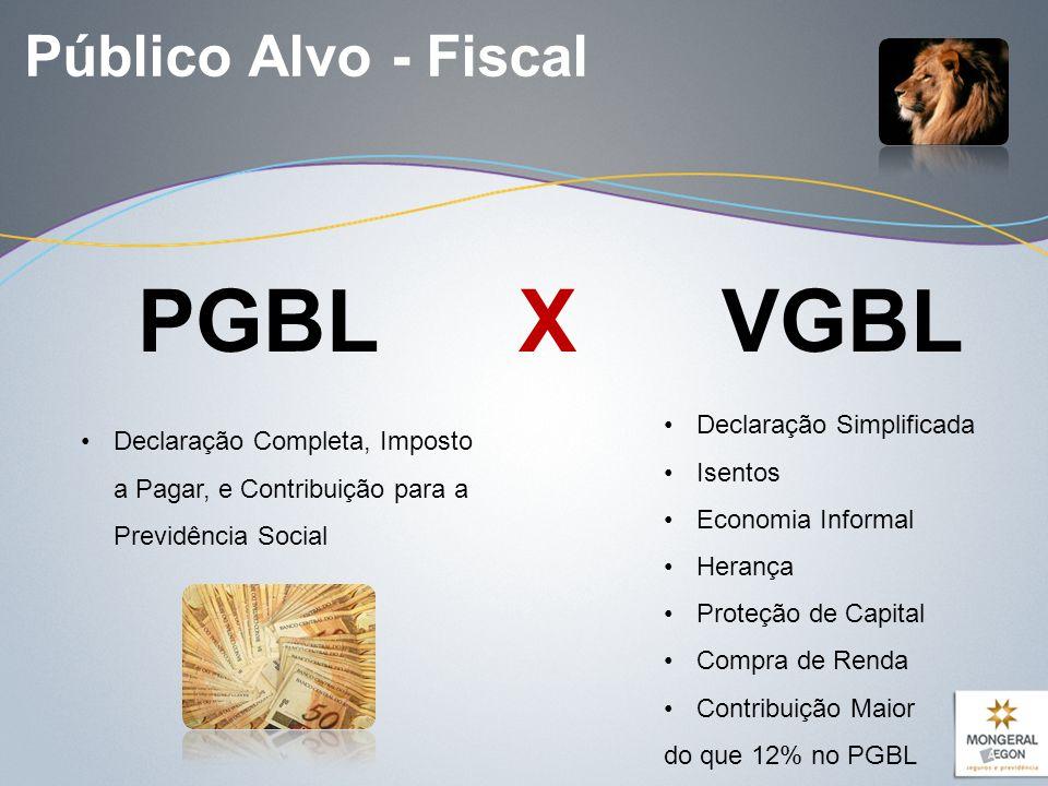 PGBL X VGBL Público Alvo - Fiscal Declaração Simplificada