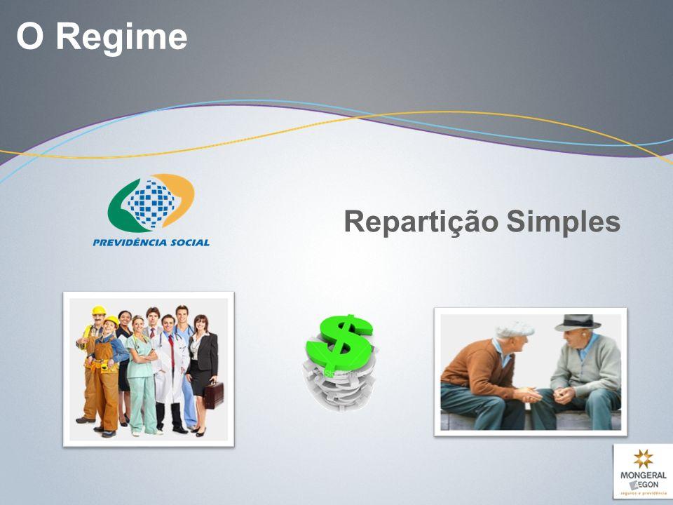 O Regime Repartição Simples