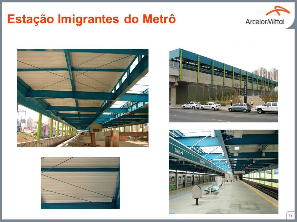 Estação Imigrantes do Metrô