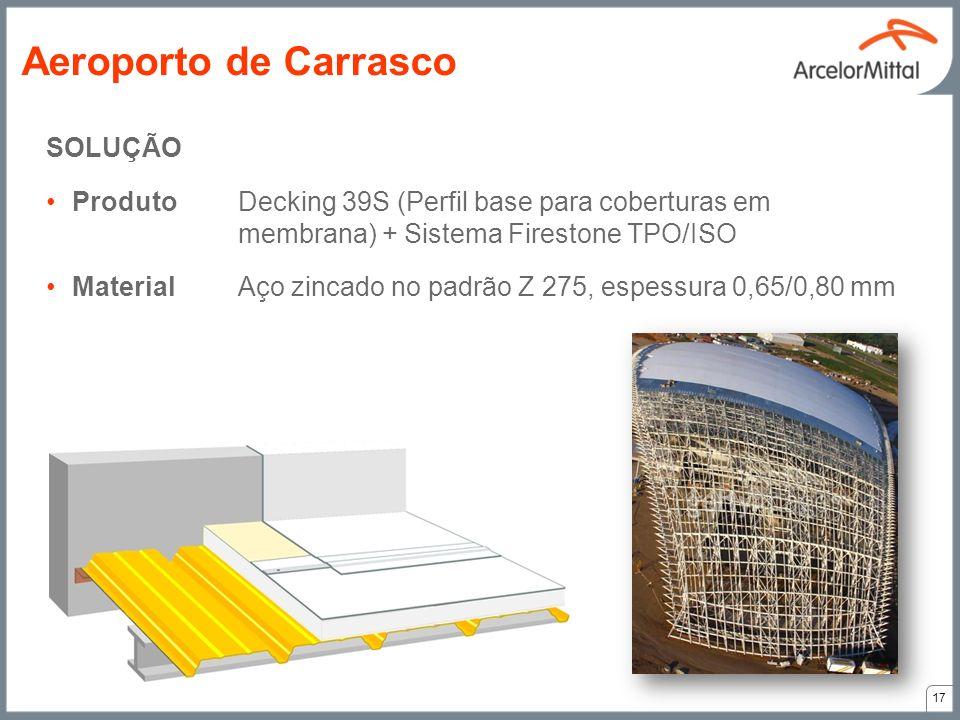 Aeroporto de Carrasco SOLUÇÃO
