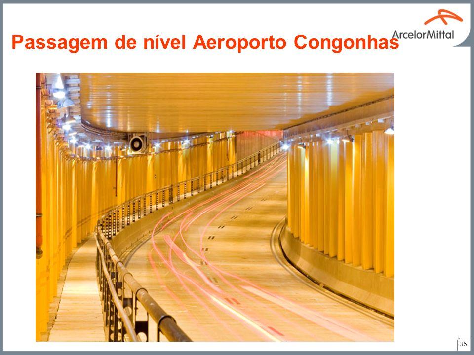 Passagem de nível Aeroporto Congonhas
