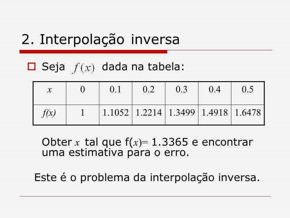 Este é o problema da interpolação inversa.