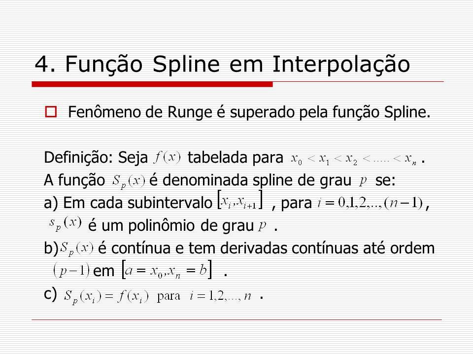 4. Função Spline em Interpolação