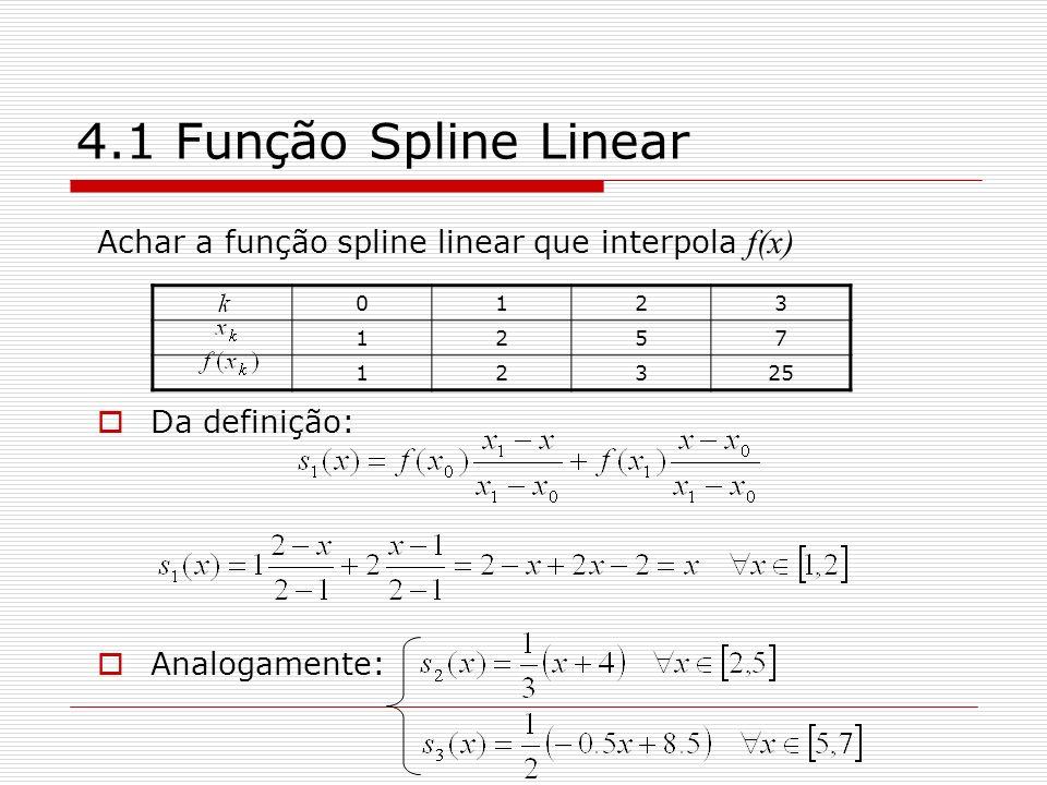 4.1 Função Spline Linear Achar a função spline linear que interpola f(x) Da definição: Analogamente: