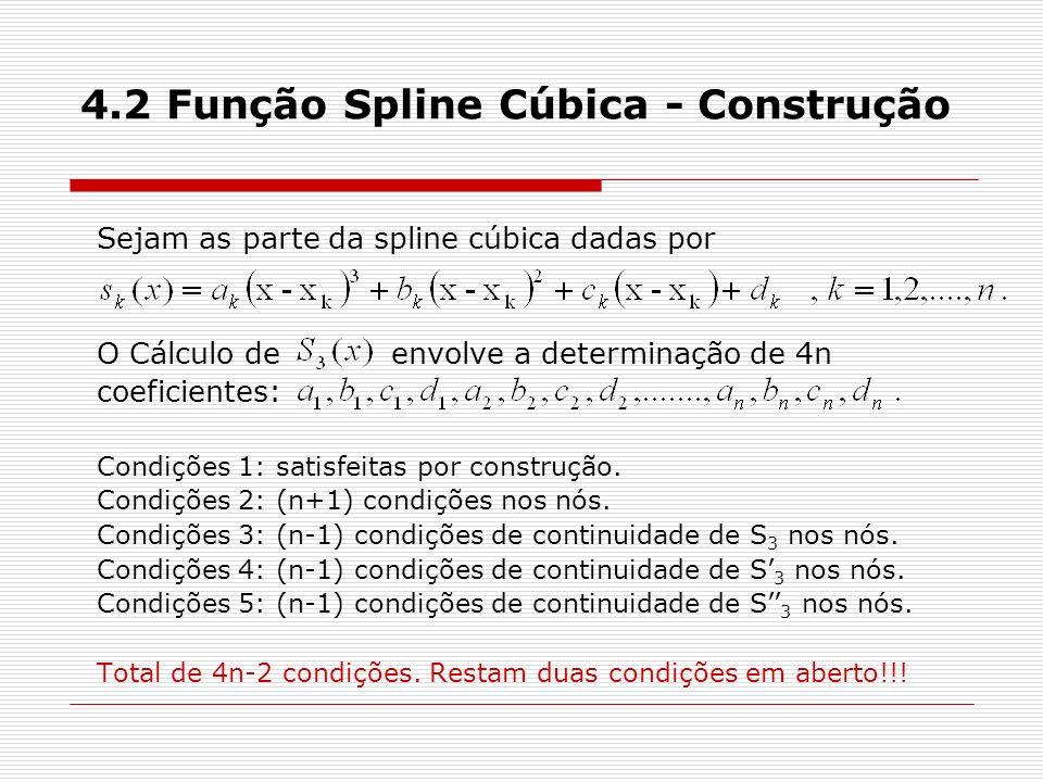 4.2 Função Spline Cúbica - Construção