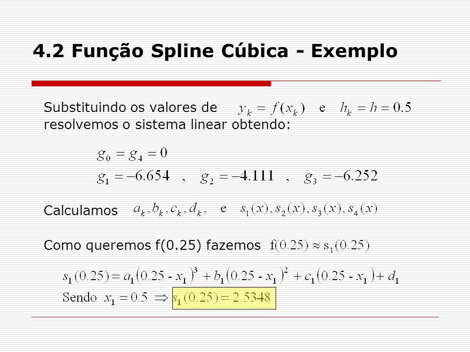 4.2 Função Spline Cúbica - Exemplo