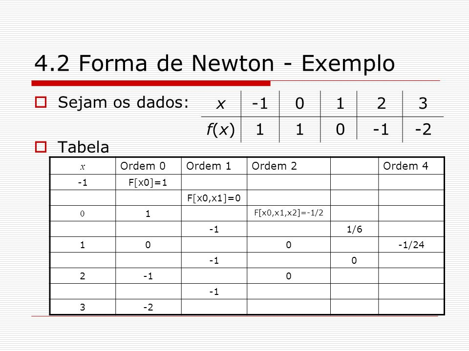 4.2 Forma de Newton - Exemplo