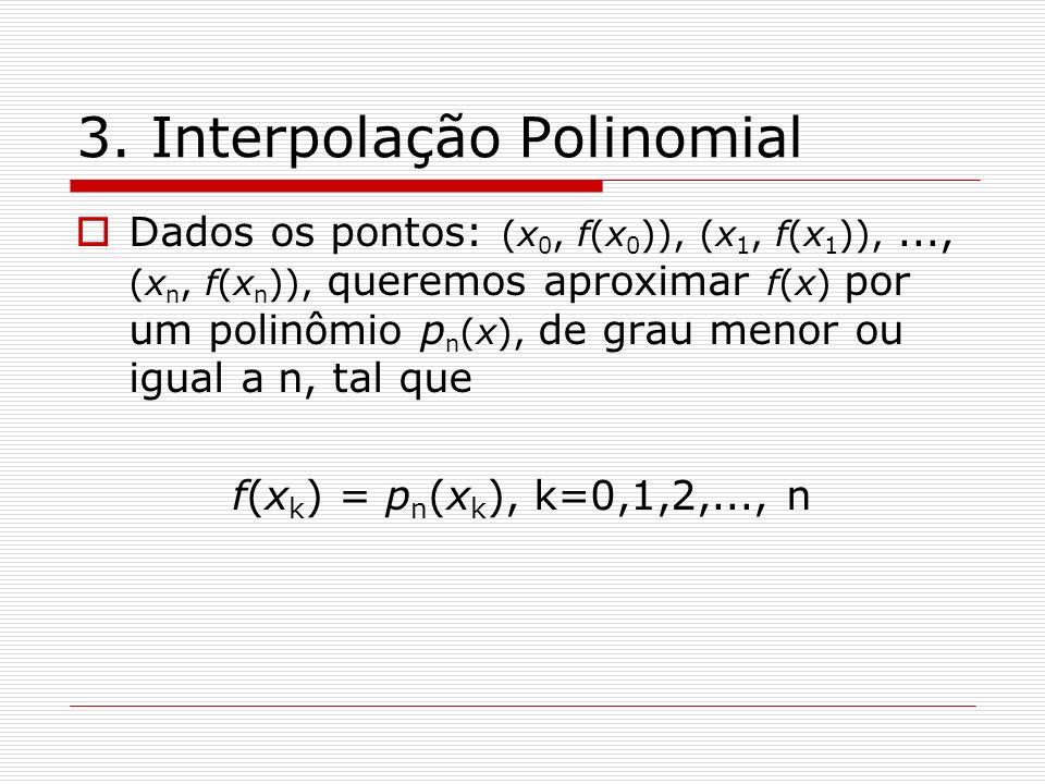 3. Interpolação Polinomial