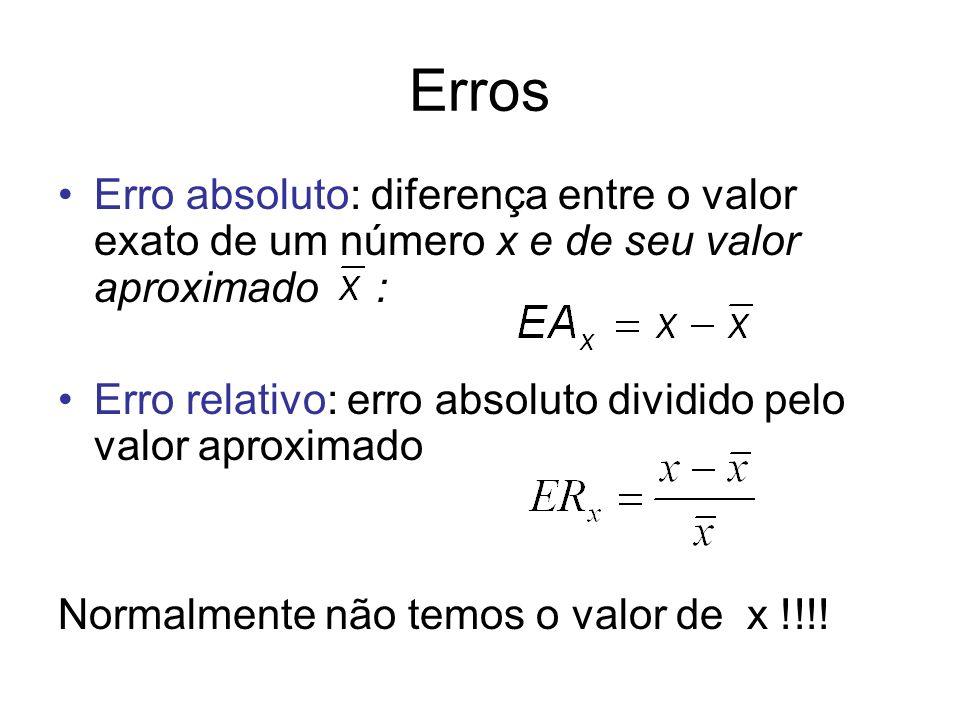 Erros Erro absoluto: diferença entre o valor exato de um número x e de seu valor aproximado :