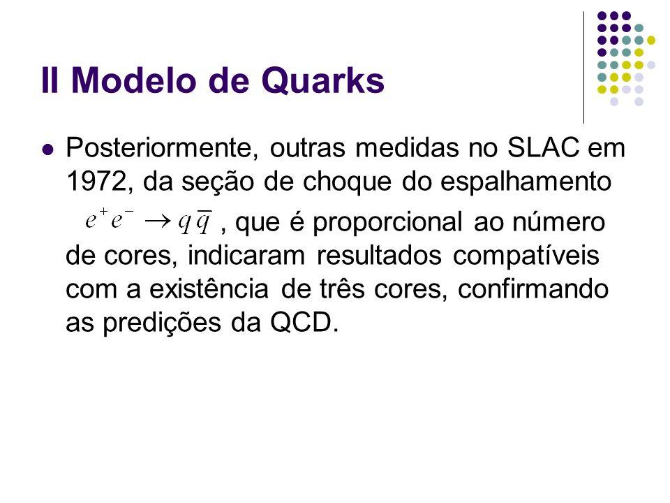II Modelo de Quarks Posteriormente, outras medidas no SLAC em 1972, da seção de choque do espalhamento.