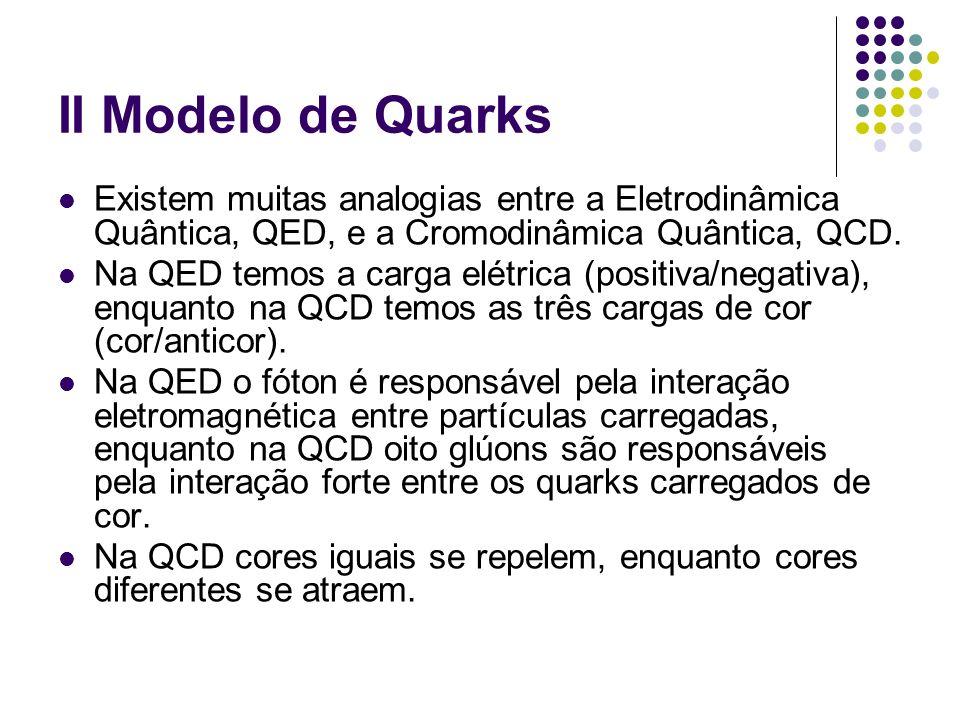 II Modelo de Quarks Existem muitas analogias entre a Eletrodinâmica Quântica, QED, e a Cromodinâmica Quântica, QCD.