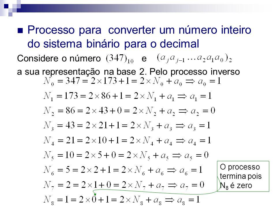 Processo para converter um número inteiro do sistema binário para o decimal