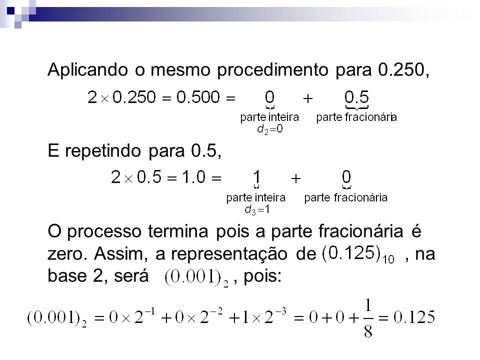 Aplicando o mesmo procedimento para 0.250,