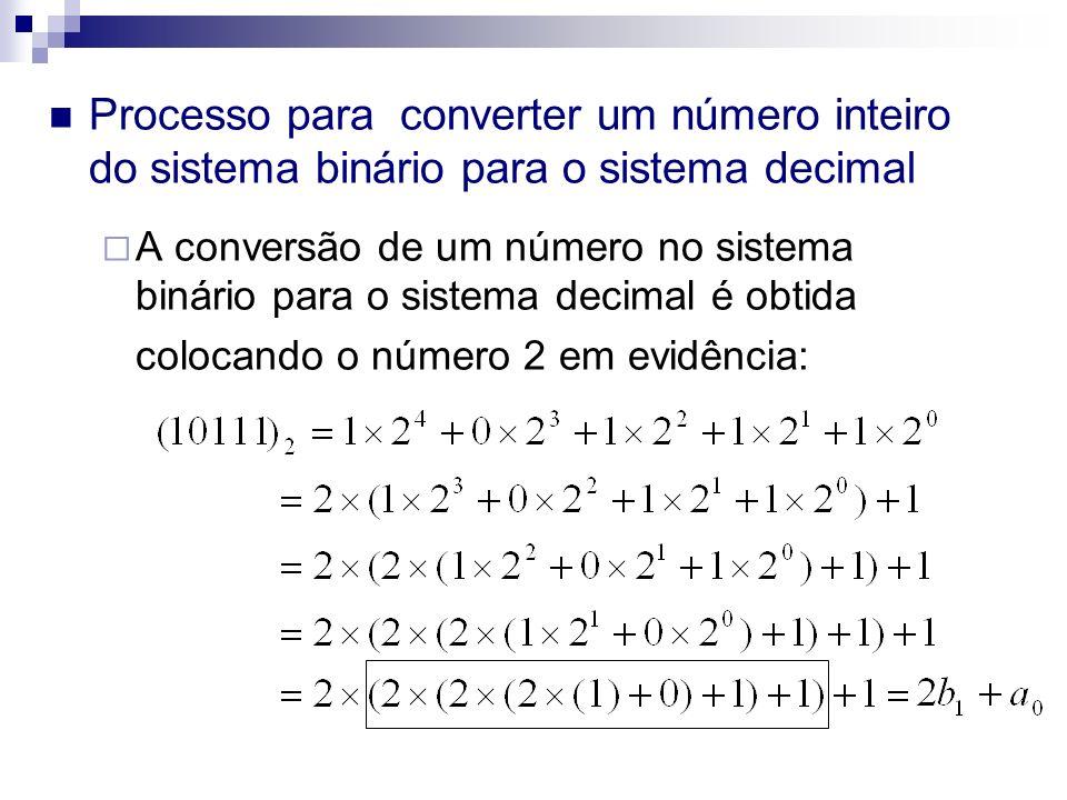 Processo para converter um número inteiro do sistema binário para o sistema decimal