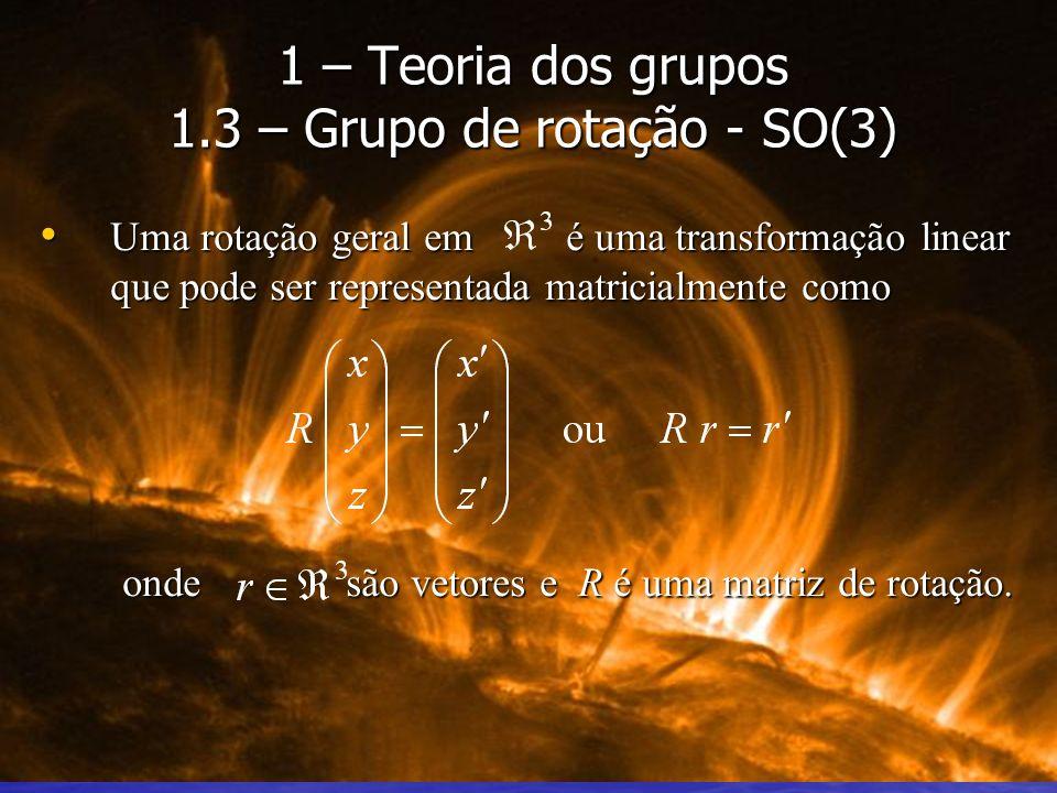 1 – Teoria dos grupos 1.3 – Grupo de rotação - SO(3)