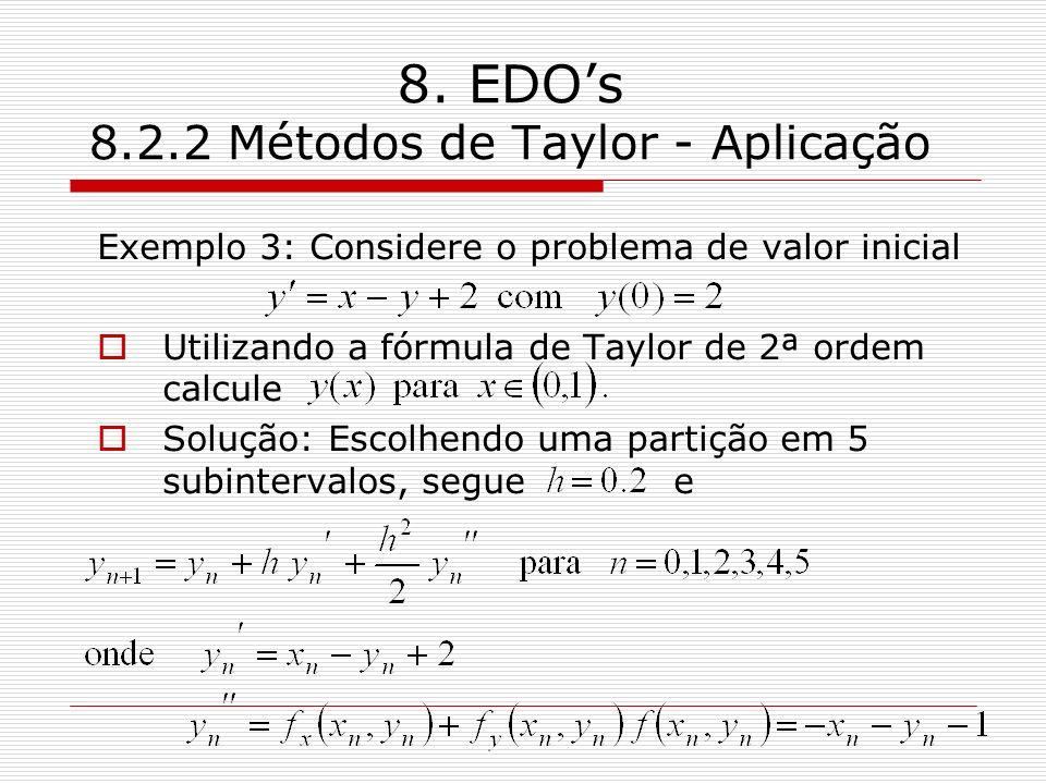 8. EDO's 8.2.2 Métodos de Taylor - Aplicação