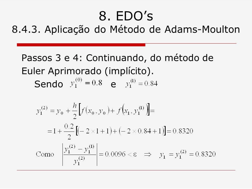 8. EDO's 8.4.3. Aplicação do Método de Adams-Moulton