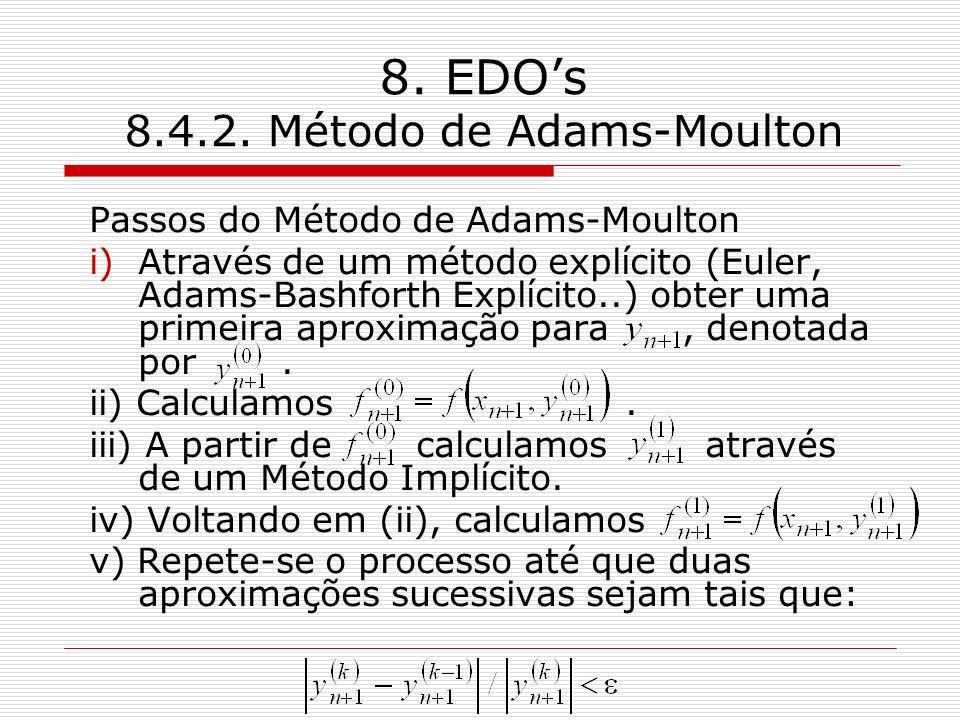 8. EDO's 8.4.2. Método de Adams-Moulton