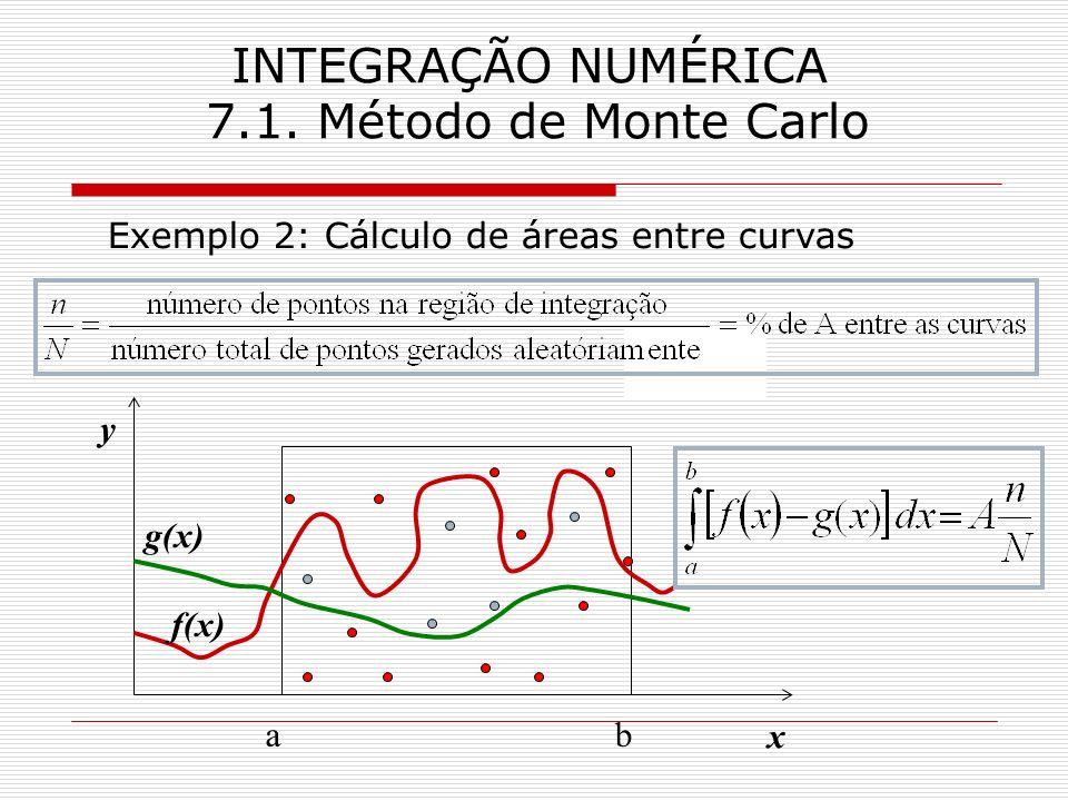 INTEGRAÇÃO NUMÉRICA 7.1. Método de Monte Carlo