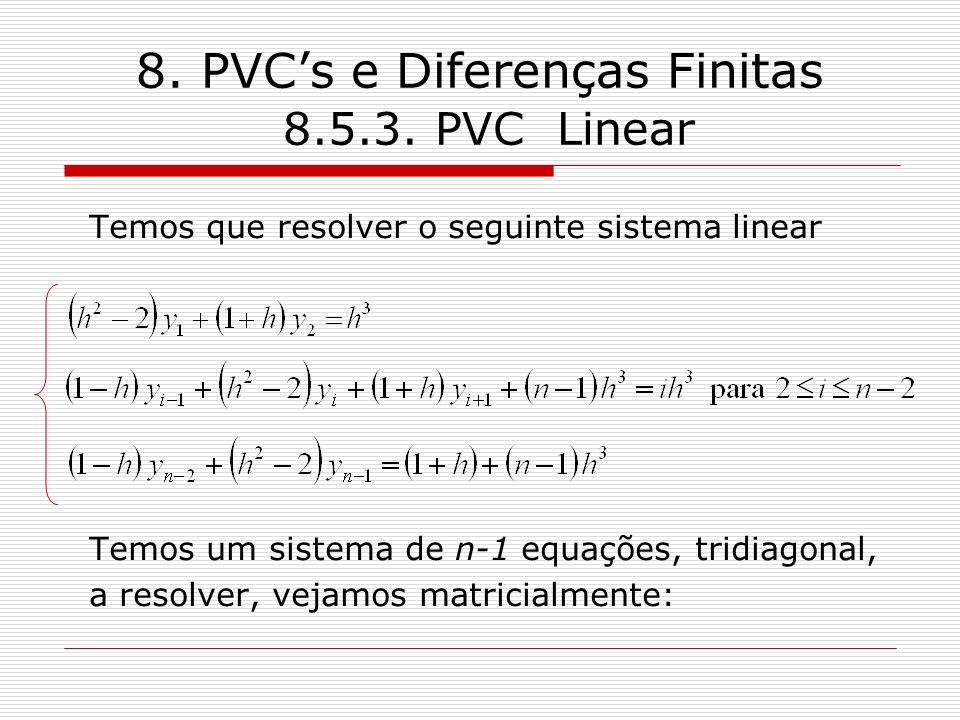 8. PVC's e Diferenças Finitas 8.5.3. PVC Linear