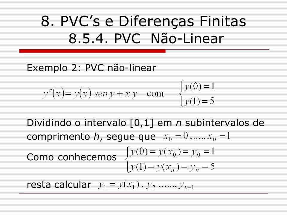 8. PVC's e Diferenças Finitas 8.5.4. PVC Não-Linear