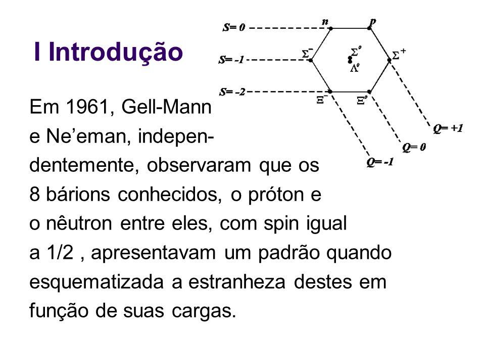 I Introdução Em 1961, Gell-Mann e Ne'eman, indepen-