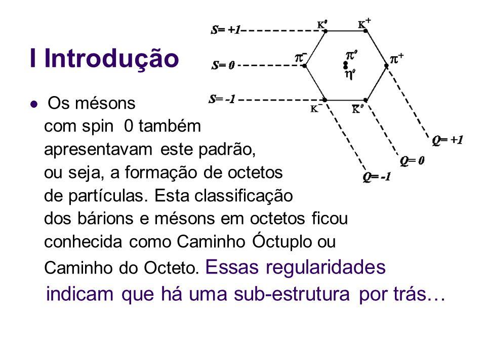 I Introdução indicam que há uma sub-estrutura por trás… Os mésons