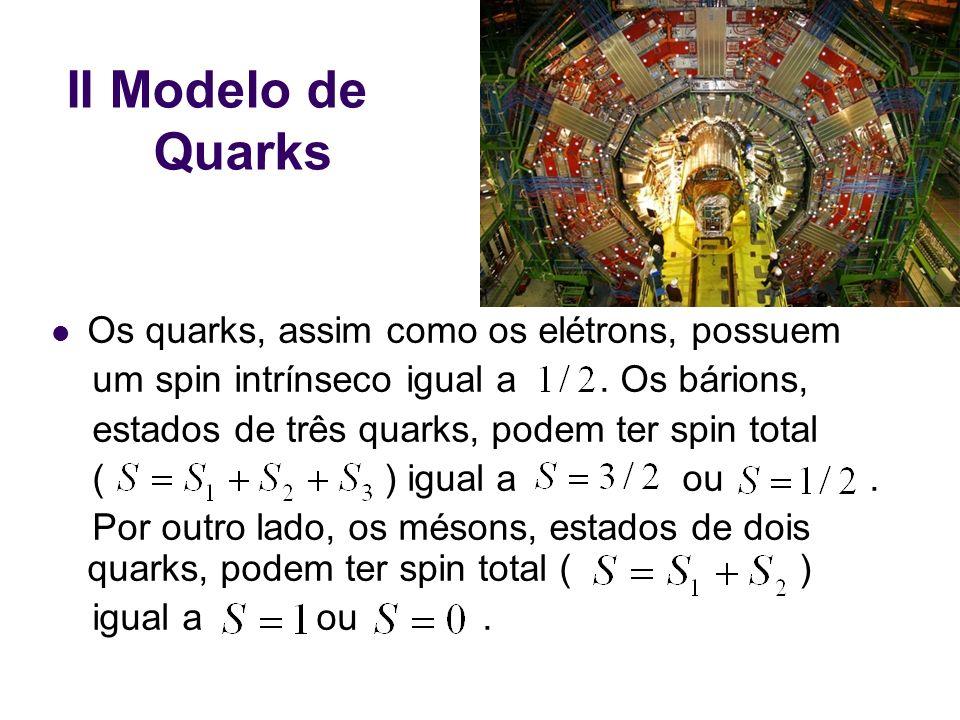 II Modelo de Quarks Os quarks, assim como os elétrons, possuem