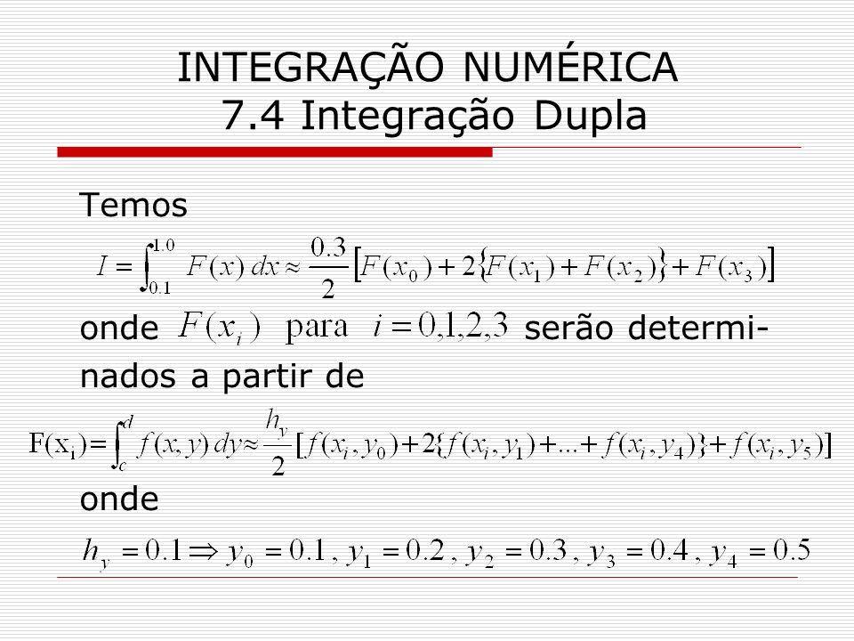 INTEGRAÇÃO NUMÉRICA 7.4 Integração Dupla