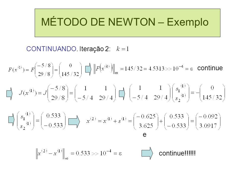 MÉTODO DE NEWTON – Exemplo
