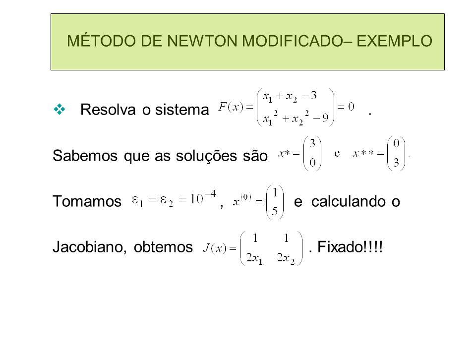 MÉTODO DE NEWTON MODIFICADO– EXEMPLO