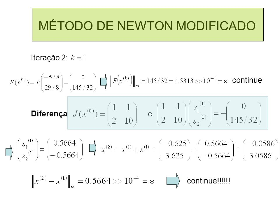 MÉTODO DE NEWTON MODIFICADO