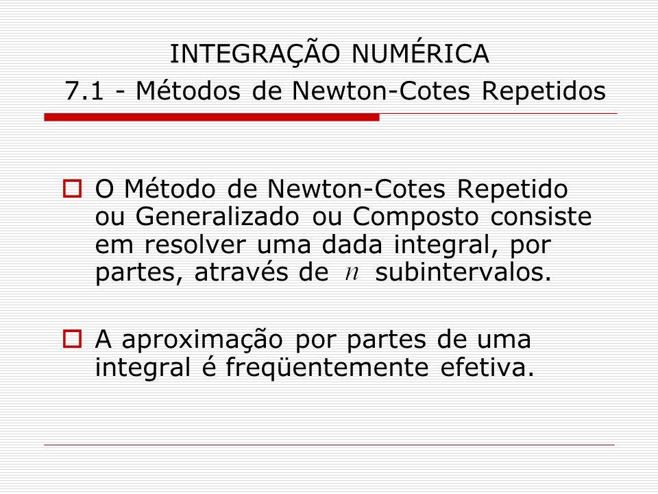 INTEGRAÇÃO NUMÉRICA 7.1 - Métodos de Newton-Cotes Repetidos