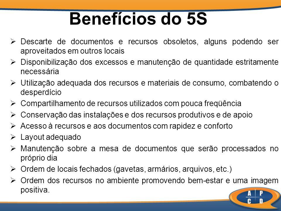 Benefícios do 5S Descarte de documentos e recursos obsoletos, alguns podendo ser aproveitados em outros locais.
