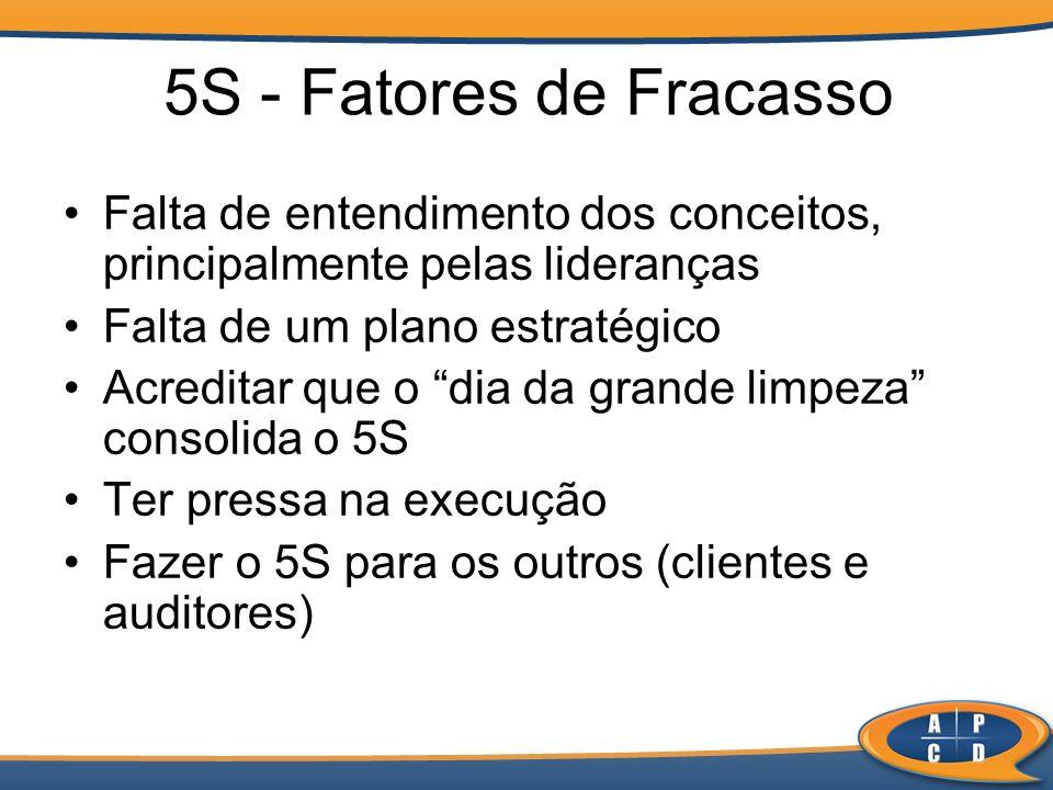 5S - Fatores de Fracasso Falta de entendimento dos conceitos, principalmente pelas lideranças. Falta de um plano estratégico.