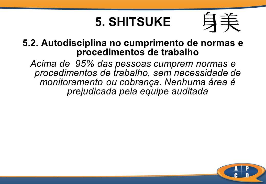 5. SHITSUKE 5.2. Autodisciplina no cumprimento de normas e procedimentos de trabalho.