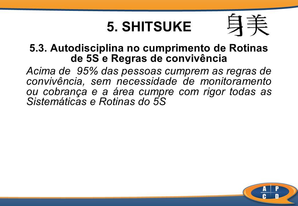 5. SHITSUKE 5.3. Autodisciplina no cumprimento de Rotinas de 5S e Regras de convivência.