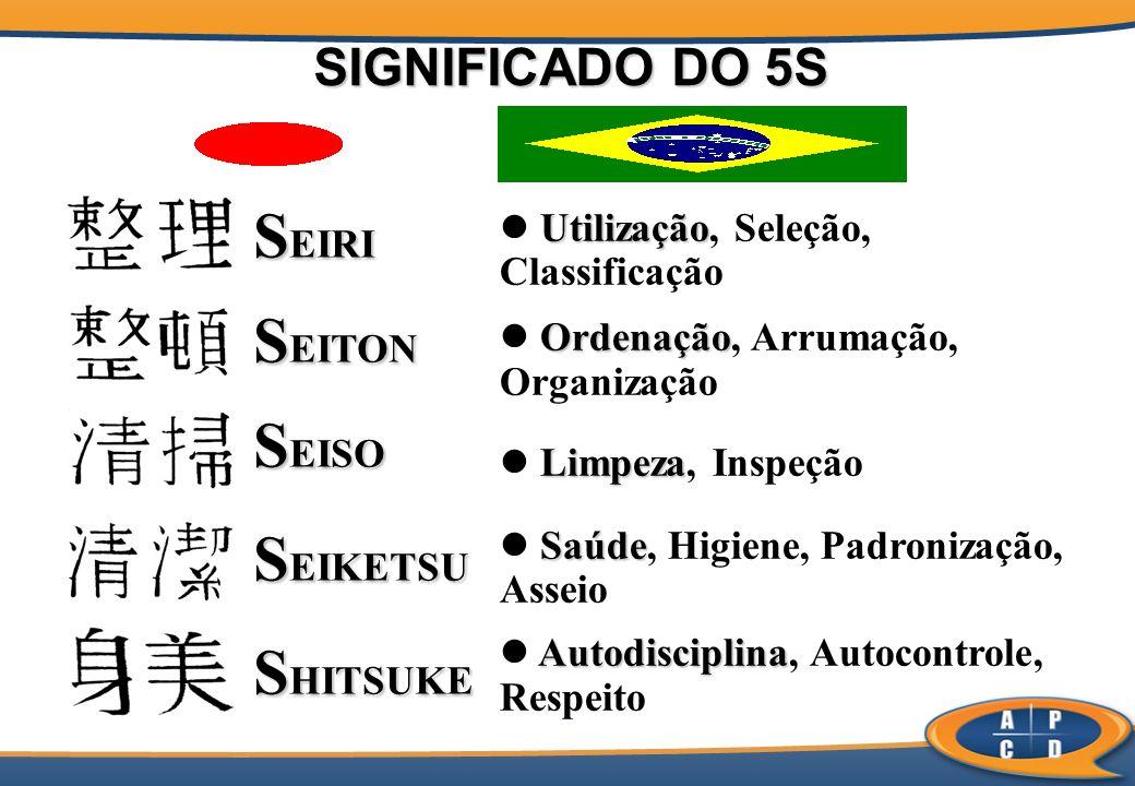 SEIRI SEITON SEISO SEIKETSU SHITSUKE SIGNIFICADO DO 5S