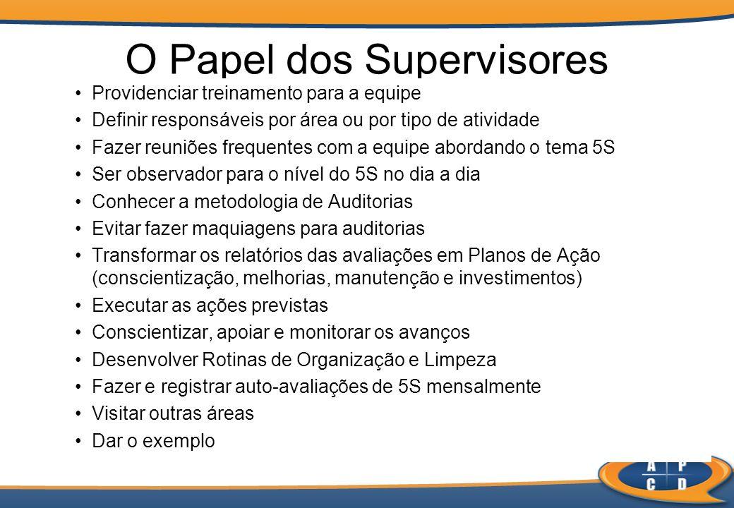 O Papel dos Supervisores
