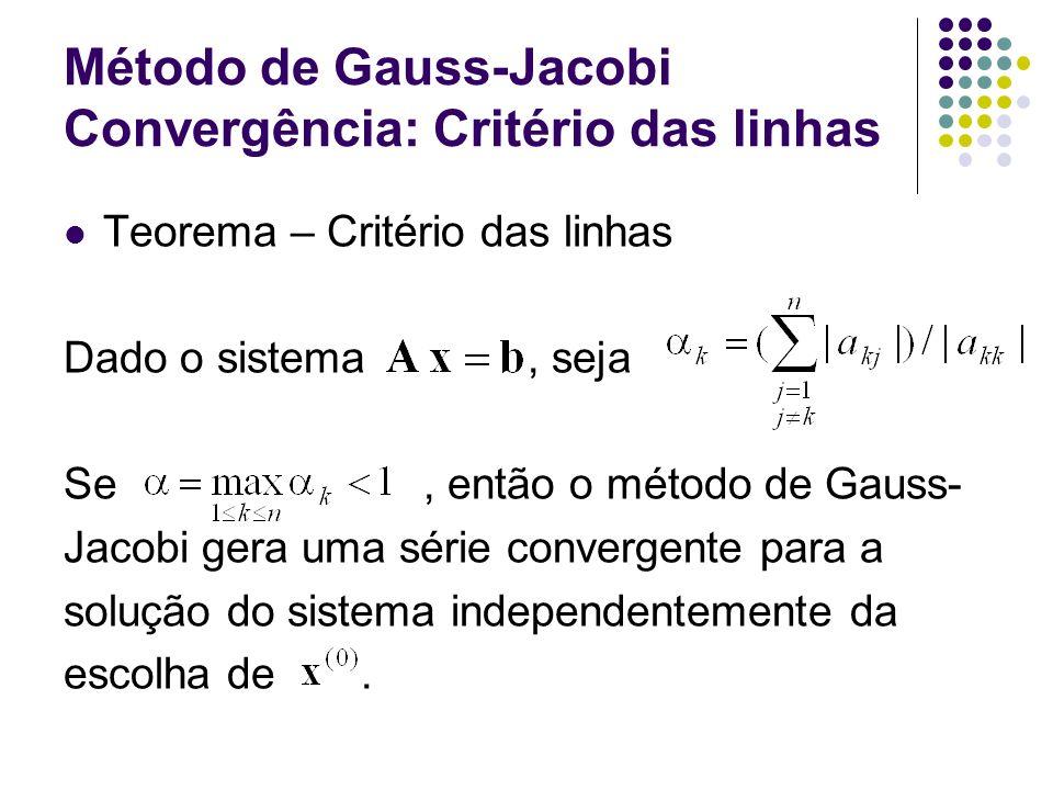 Método de Gauss-Jacobi Convergência: Critério das linhas