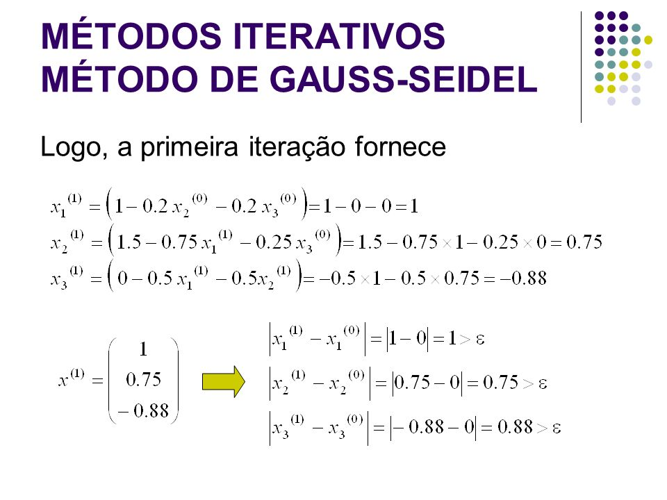 MÉTODOS ITERATIVOS MÉTODO DE GAUSS-SEIDEL
